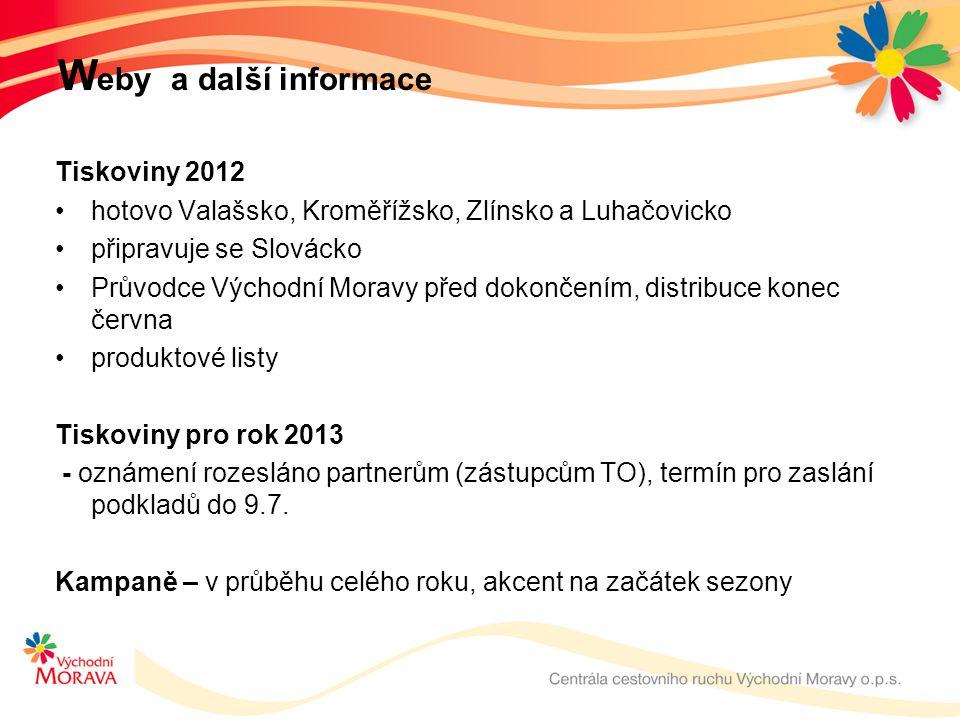 W eby a další informace Tiskoviny 2012 •hotovo Valašsko, Kroměřížsko, Zlínsko a Luhačovicko •připravuje se Slovácko •Průvodce Východní Moravy před dok