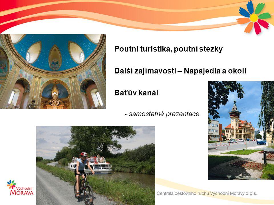 Poutní turistika, poutní stezky Další zajímavosti – Napajedla a okolí Baťův kanál - samostatné prezentace