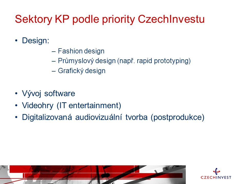 Sektory KP podle priority CzechInvestu •Design: –Fashion design –Průmyslový design (např. rapid prototyping) –Grafický design •Vývoj software •Videohr