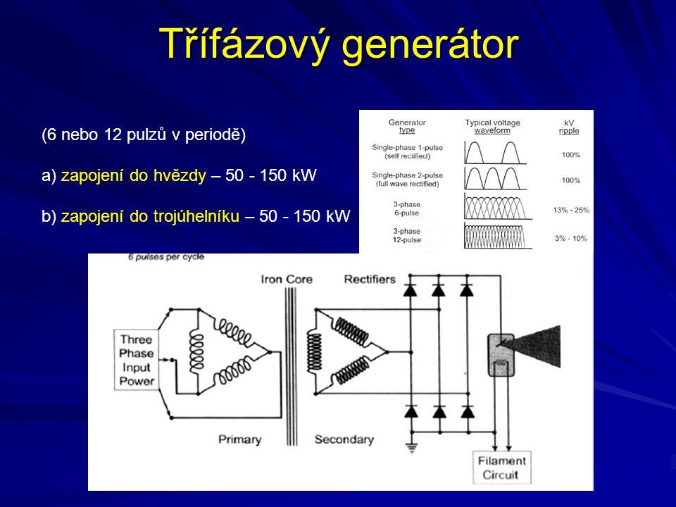 Vysokofrekvenční generátor Zvlnění 4 – 15 %, výkon 2 – 150 kW Usměrňovač Vyhlazovací filtr (kapacitor) Tyristorový střídač Vysokonapěťový transformátor Vysokonapěťový usměrňovač Vysokonapěťový vyhlazovací filtr (kapacitor)