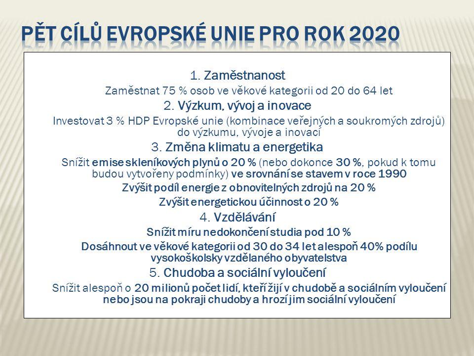 1. Zaměstnanost Zaměstnat 75 % osob ve věkové kategorii od 20 do 64 let 2. Výzkum, vývoj a inovace Investovat 3 % HDP Evropské unie (kombinace veřejný