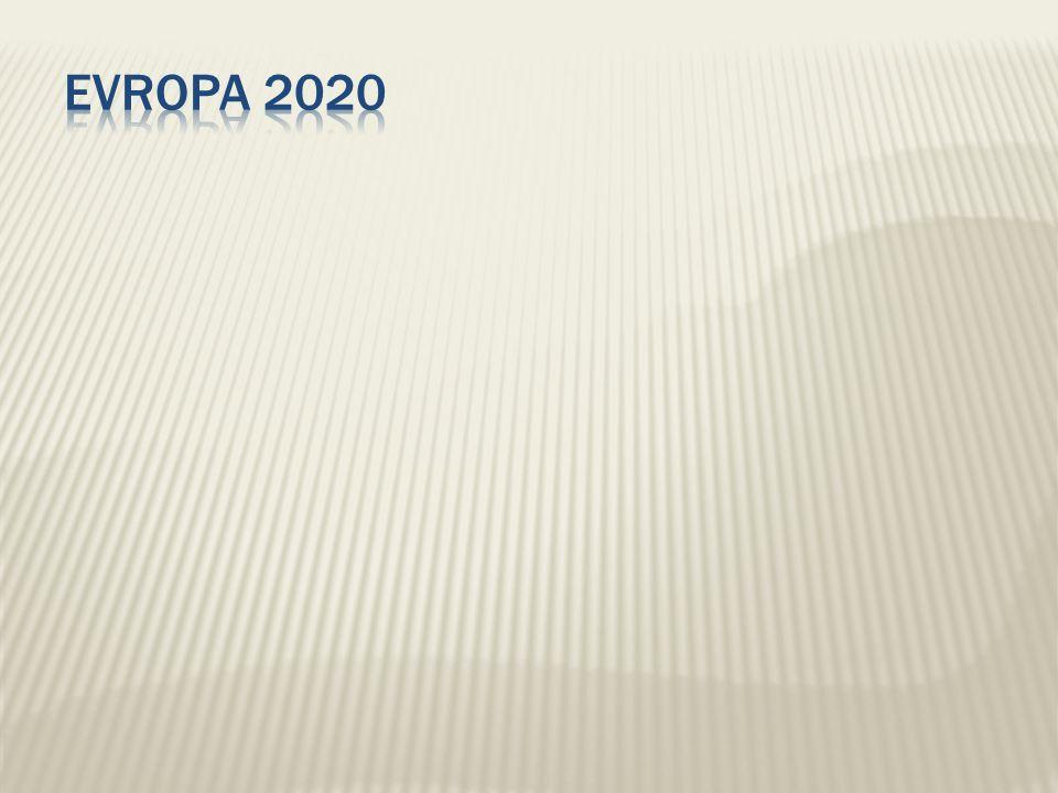 Inteligentní růst1. Investovat 3 % HDP Evropské unie do výzkumu a rozvoje (kombinací soukromých a veřejných zdrojů) a celkově zlepšit podmínky pro výz