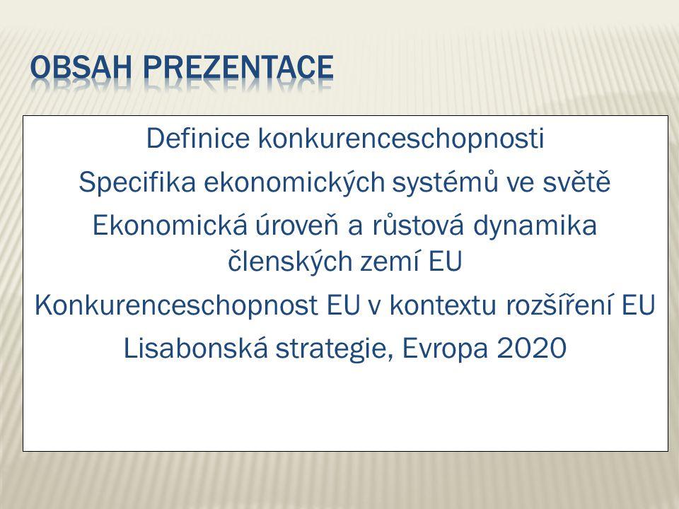 Definice konkurenceschopnosti Specifika ekonomických systémů ve světě Ekonomická úroveň a růstová dynamika členských zemí EU Konkurenceschopnost EU v