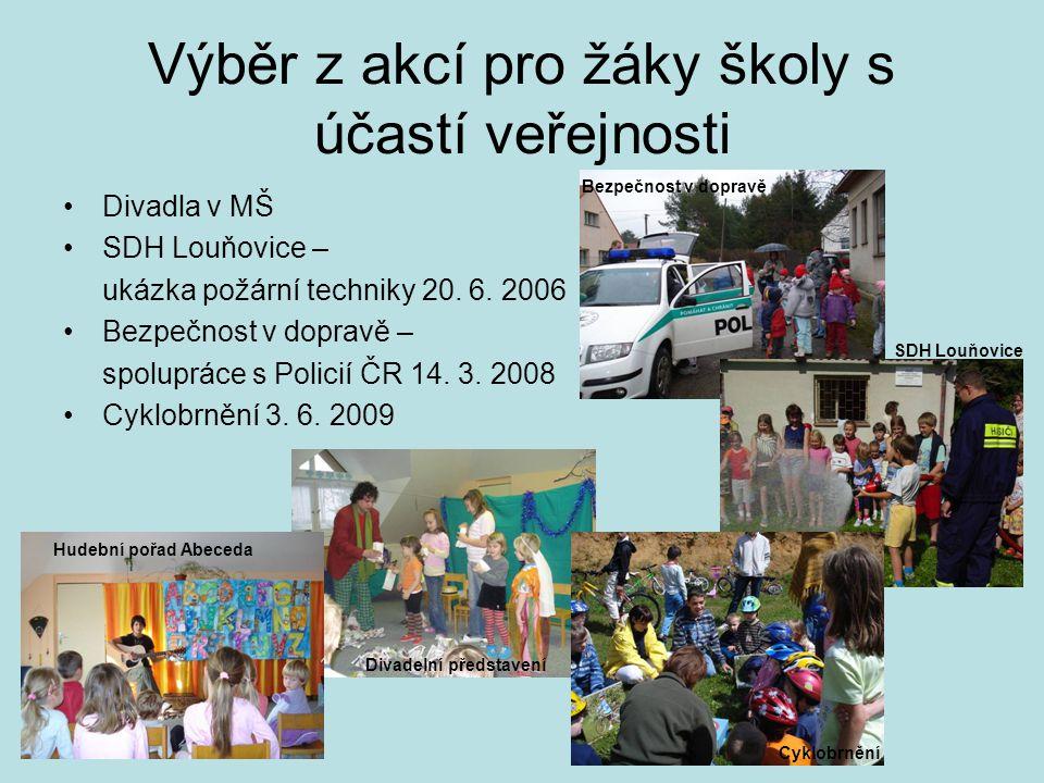 Výběr z akcí pro žáky školy s účastí veřejnosti •Divadla v MŠ •SDH Louňovice – ukázka požární techniky 20. 6. 2006 •Bezpečnost v dopravě – spolupráce