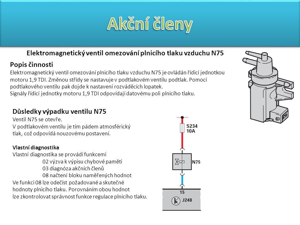 Elektromagnetický ventil omezování plnicího tlaku vzduchu N75 Popis činnosti Elektromagnetický ventil omezování plnicího tlaku vzduchu N75 je ovládán