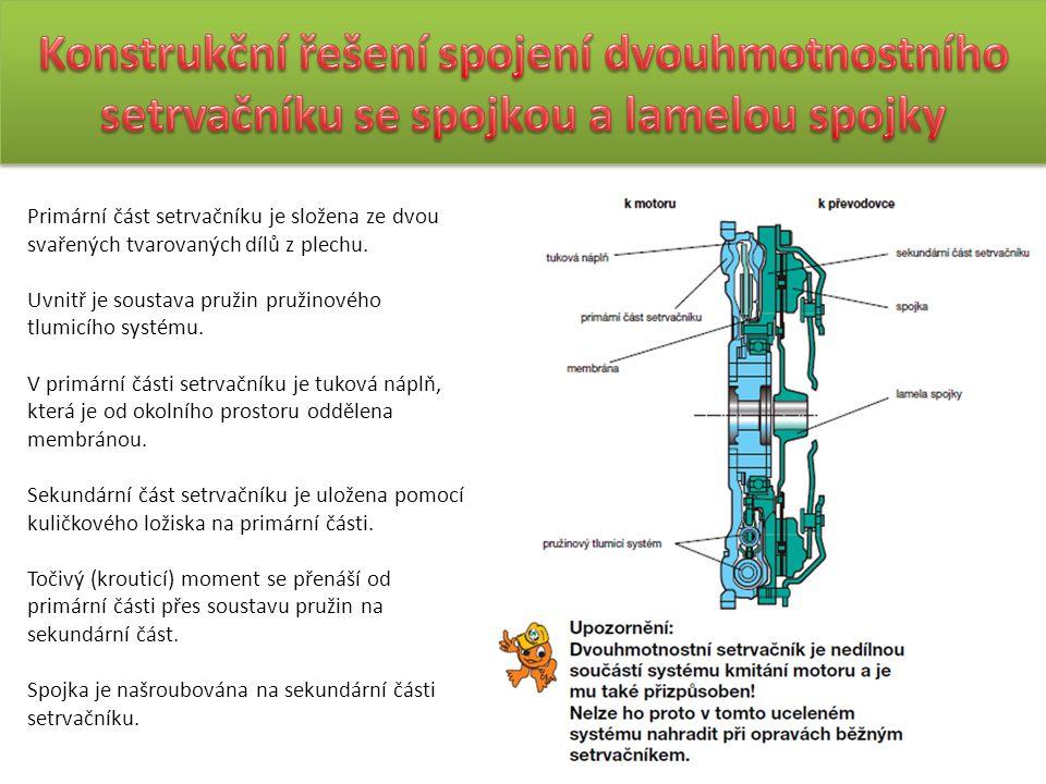 Primární část setrvačníku je složena ze dvou svařených tvarovaných dílů z plechu. Uvnitř je soustava pružin pružinového tlumicího systému. V primární