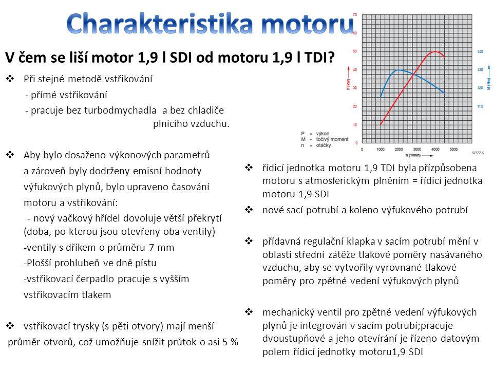 V čem se liší motor 1,9 l SDI od motoru 1,9 l TDI?  Při stejné metodě vstřikování - přímé vstřikování - pracuje bez turbodmychadla a bez chladiče pln