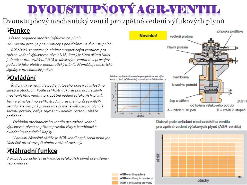  Funkce Přesná regulace množství výfukových plynů. AGR-ventil pracuje pneumaticky s pod tlakem ve dvou stupních. Řídicí tlak se nastavuje elektromagn