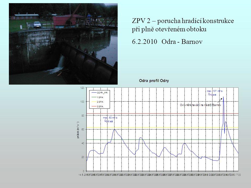 ZPV 2 – porucha hradící konstrukce při plně otevřeném obtoku 6.2.2010 Odra - Barnov