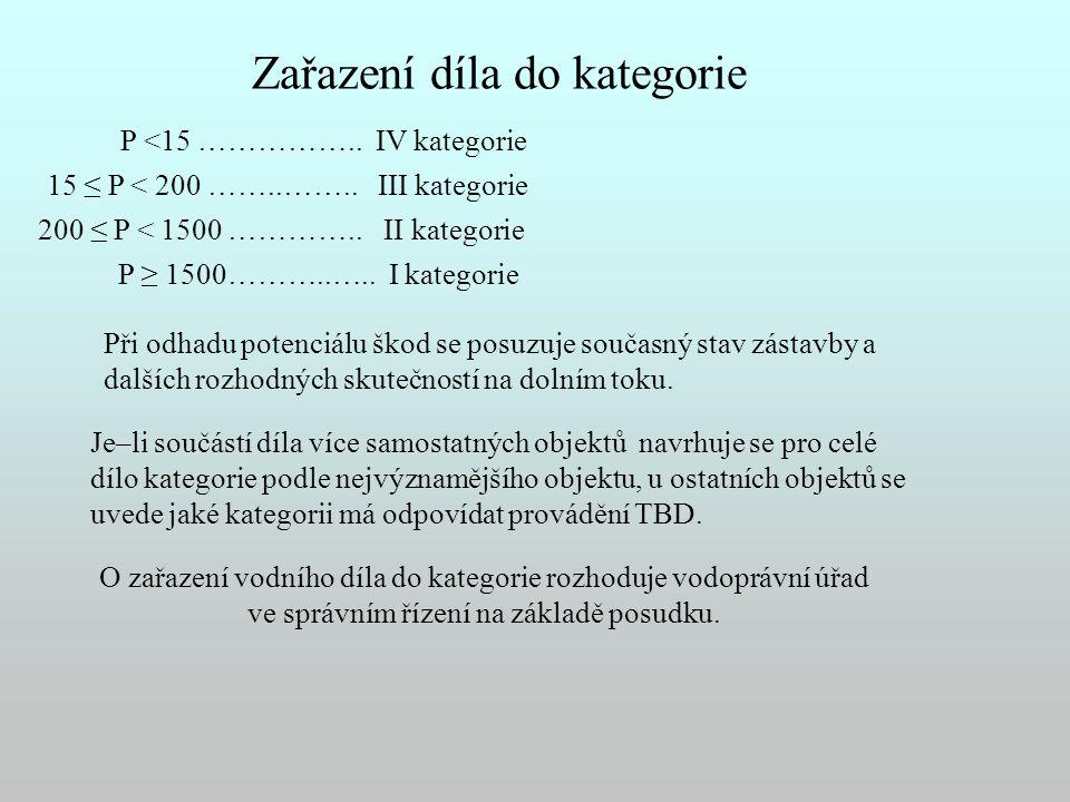 Vladislav 9,5 2,4 53 VD Vladislav, přehledná situace měř: 1 : 50 000 VD Opatský – III kat – 16 bodů VD Vladislav – IV kat – 14 bodů VD Valdíkov – III kat – 18 bodů