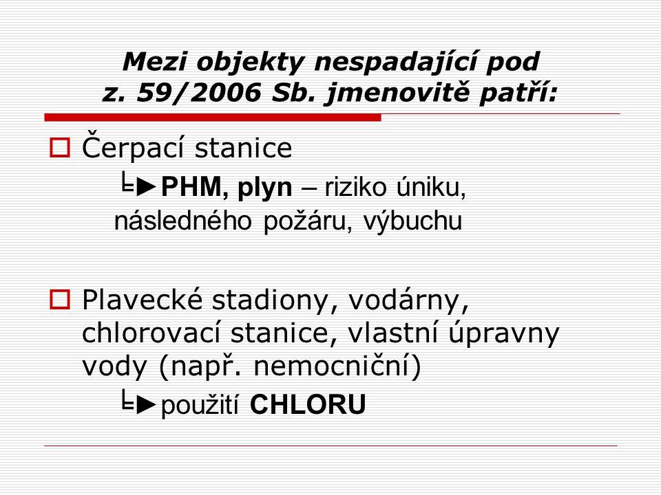 Mezi objekty nespadající pod z. 59/2006 Sb. jmenovitě patří:  Čerpací stanice ╘ ►PHM, plyn – riziko úniku, následného požáru, výbuchu  Plavecké stad