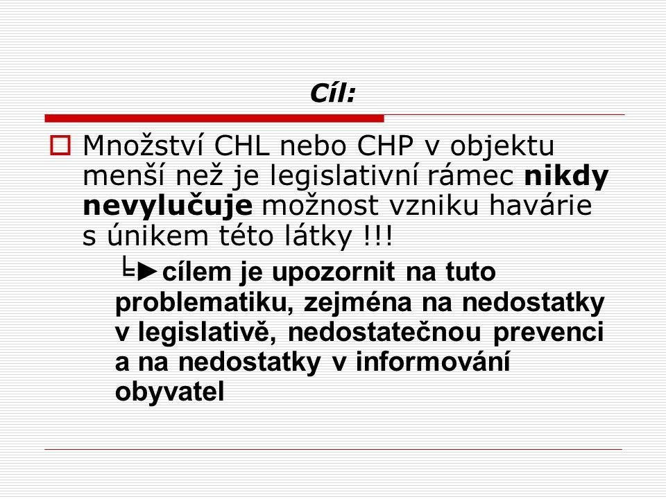 Cíl:  Množství CHL nebo CHP v objektu menší než je legislativní rámec nikdy nevylučuje možnost vzniku havárie s únikem této látky !!.