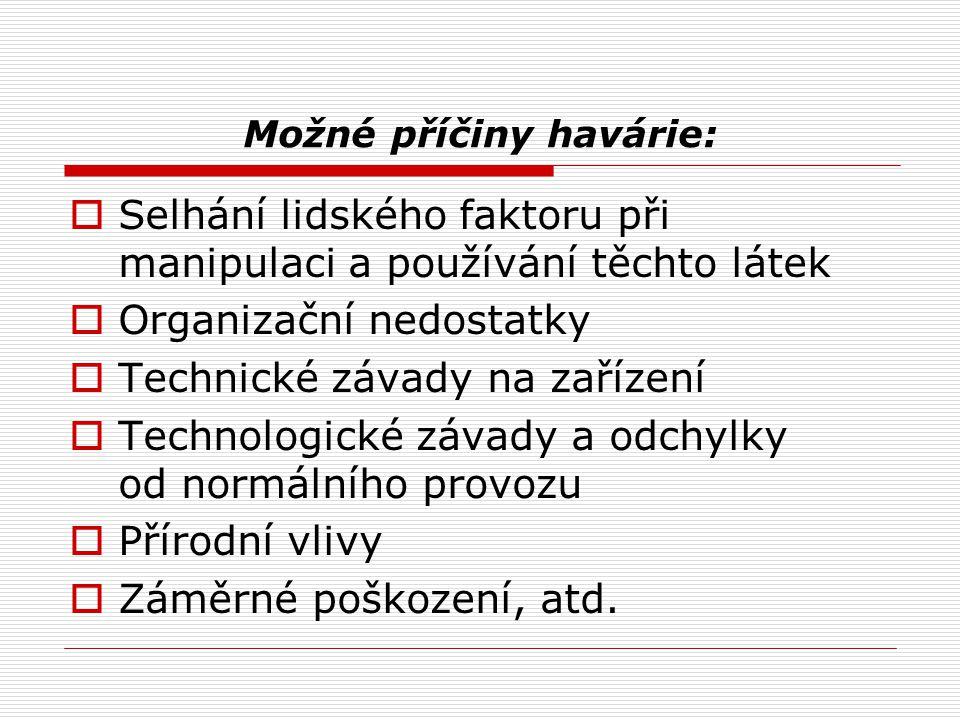 Možné příčiny havárie:  Selhání lidského faktoru při manipulaci a používání těchto látek  Organizační nedostatky  Technické závady na zařízení  Te