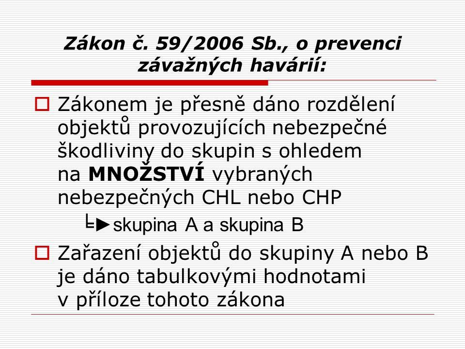 Zákon č. 59/2006 Sb., o prevenci závažných havárií:  Zákonem je přesně dáno rozdělení objektů provozujících nebezpečné škodliviny do skupin s ohledem