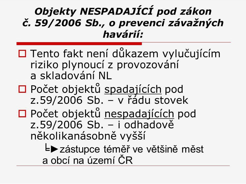 Objekty NESPADAJÍCÍ pod zákon č. 59/2006 Sb., o prevenci závažných havárií:  Tento fakt není důkazem vylučujícím riziko plynoucí z provozování a skla