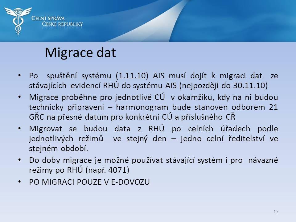 Migrace dat • Po spuštění systému (1.11.10) AIS musí dojít k migraci dat ze stávajících evidencí RHÚ do systému AIS (nejpozději do 30.11.10) • Migrace