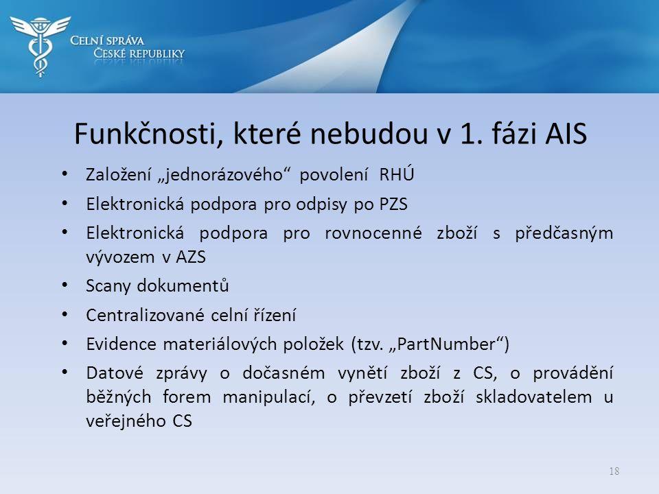 """Funkčnosti, které nebudou v 1. fázi AIS • Založení """"jednorázového"""" povolení RHÚ • Elektronická podpora pro odpisy po PZS • Elektronická podpora pro ro"""