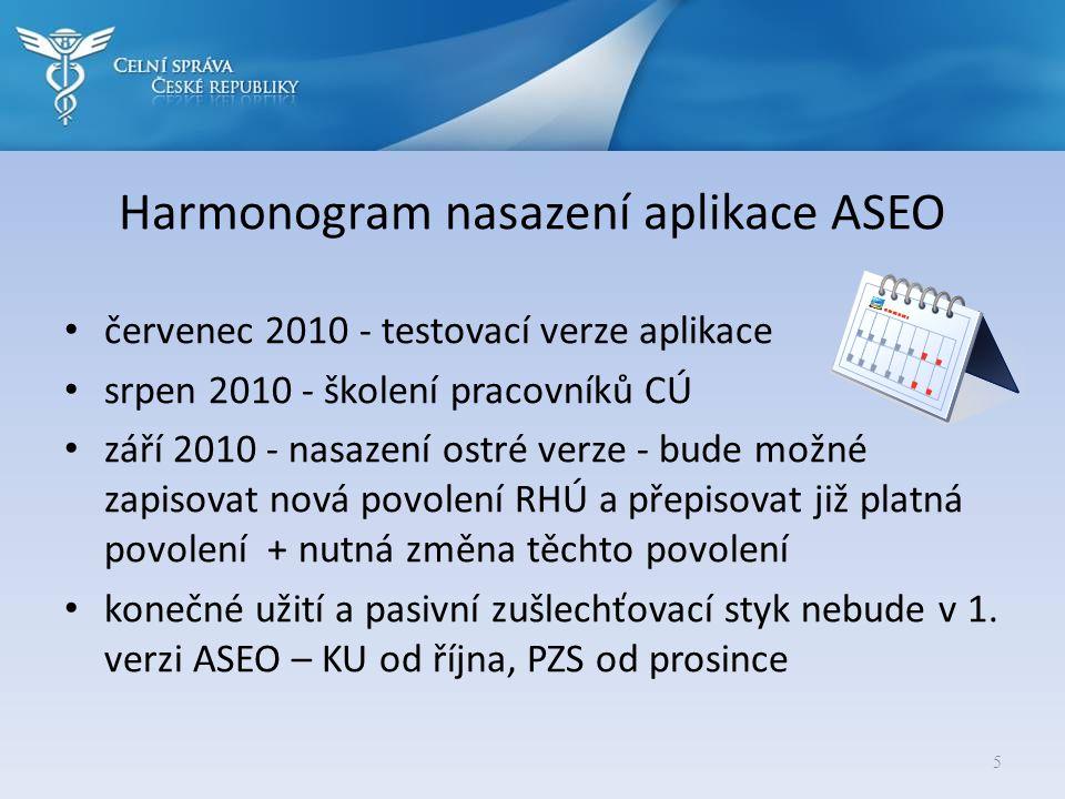 Harmonogram nasazení aplikace ASEO • červenec 2010 - testovací verze aplikace • srpen 2010 - školení pracovníků CÚ • září 2010 - nasazení ostré verze