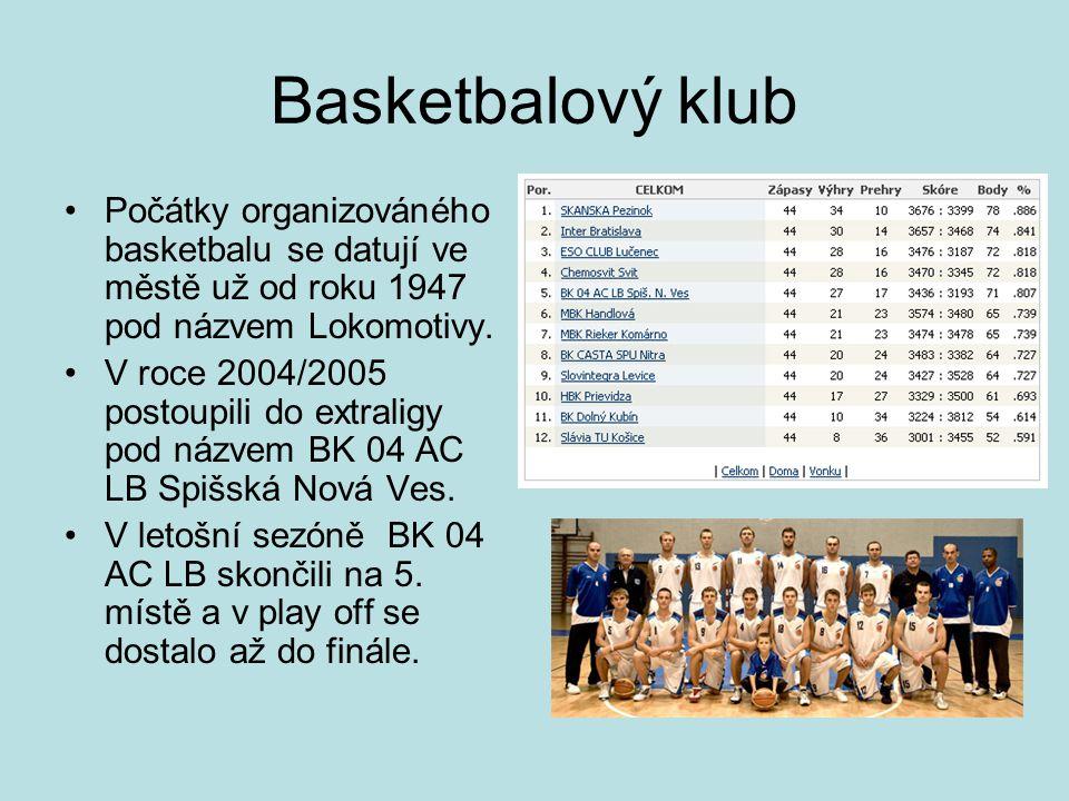 Basketbalový klub •Počátky organizováného basketbalu se datují ve městě už od roku 1947 pod názvem Lokomotivy. •V roce 2004/2005 postoupili do extrali