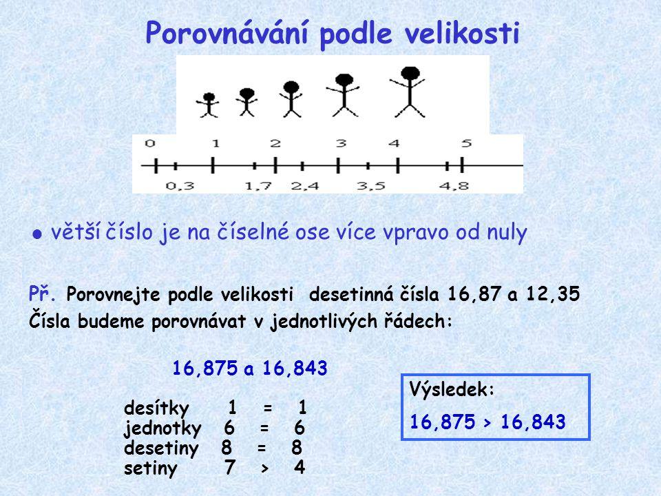 Porovnávání podle velikosti  větší číslo je na číselné ose více vpravo od nuly Př.