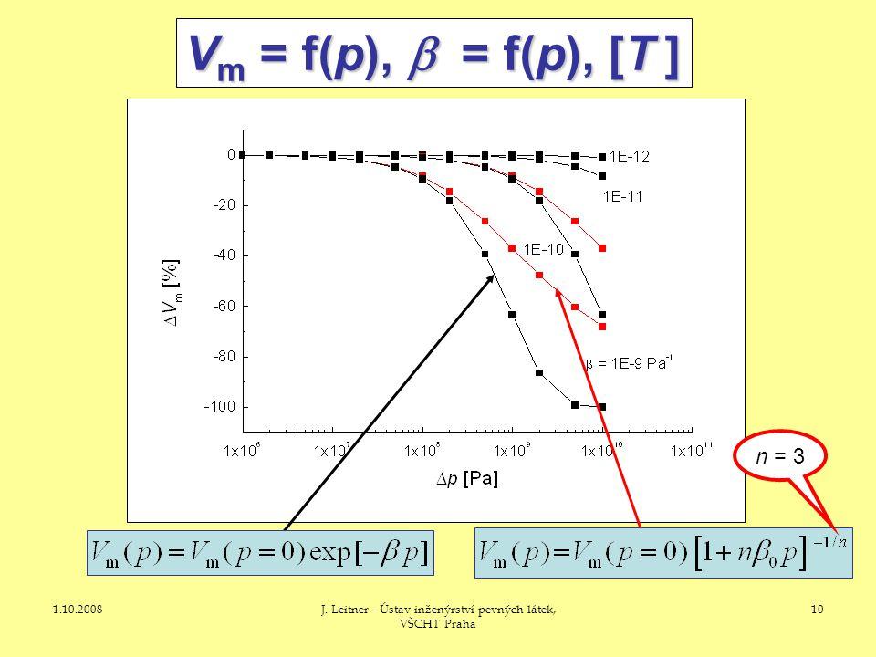 1.10.2008J. Leitner - Ústav inženýrství pevných látek, VŠCHT Praha 10 V m = f(p),  = f(p), [T ] n = 3