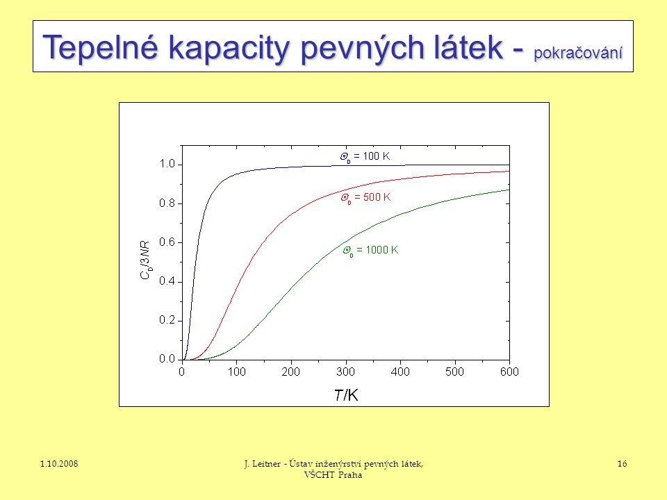 1.10.2008J. Leitner - Ústav inženýrství pevných látek, VŠCHT Praha 16 Tepelné kapacity pevných látek - pokračování