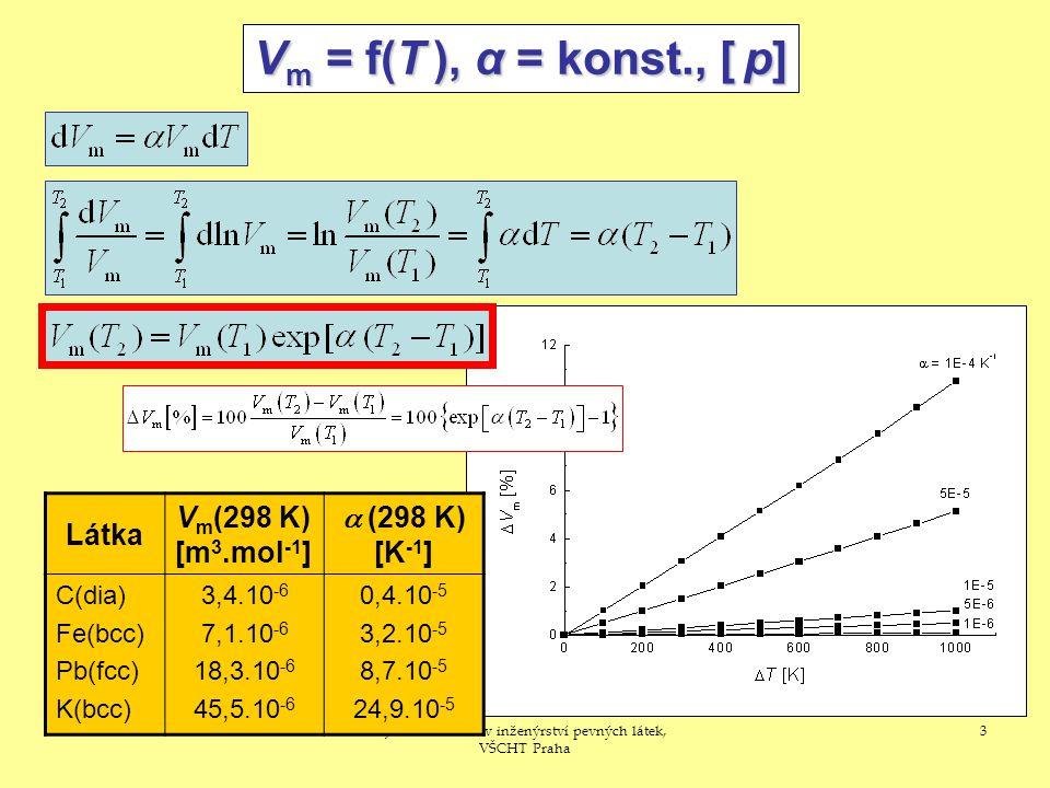 1.10.2008J. Leitner - Ústav inženýrství pevných látek, VŠCHT Praha 3 V m = f(T ), α = konst., [ p] Látka V m (298 K) [m 3.mol -1 ]  (298 K) [K -1 ]