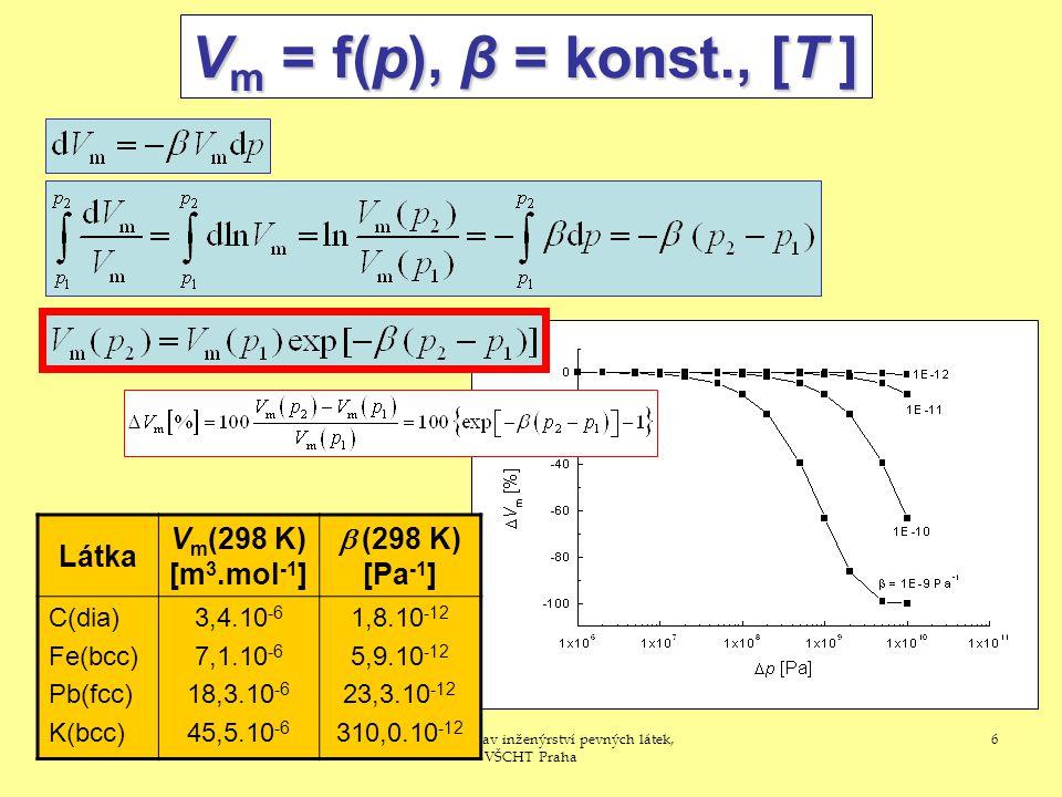 1.10.2008J. Leitner - Ústav inženýrství pevných látek, VŠCHT Praha 6 V m = f(p), β = konst., [T ] Látka V m (298 K) [m 3.mol -1 ]  (298 K) [Pa -1 ]