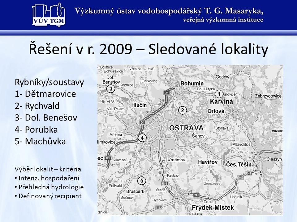 Řešení v r. 2009 – Sledované lokality Rybníky/soustavy 1- Dětmarovice 2- Rychvald 3- Dol. Benešov 4- Porubka 5- Machůvka Výběr lokalit – kritéria • In