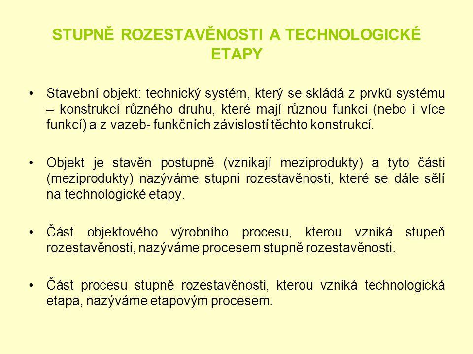 STUPNĚ ROZESTAVĚNOSTI A TECHNOLOGICKÉ ETAPY •Stavební objekt: technický systém, který se skládá z prvků systému – konstrukcí různého druhu, které mají