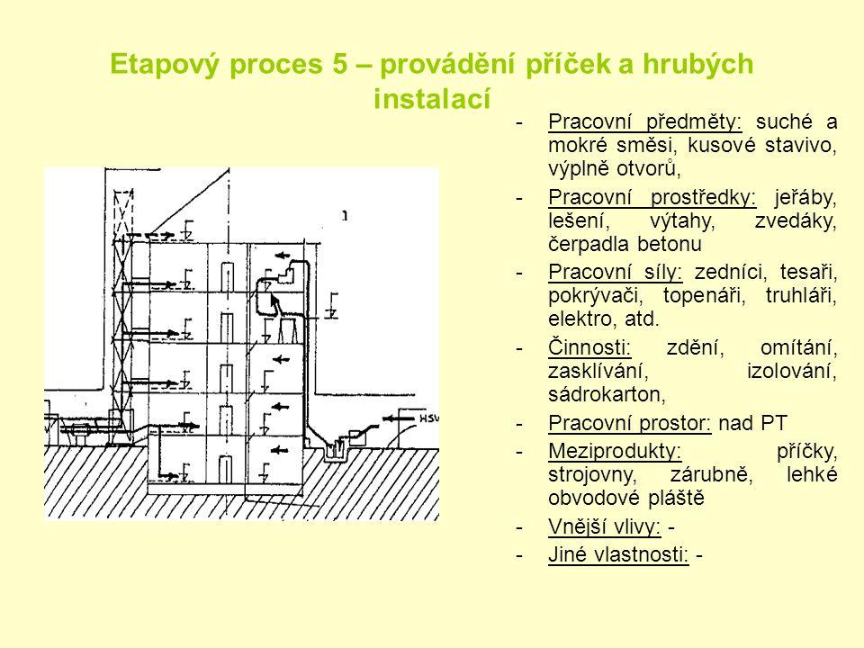 Etapový proces 5 – provádění příček a hrubých instalací -Pracovní předměty: suché a mokré směsi, kusové stavivo, výplně otvorů, -Pracovní prostředky: