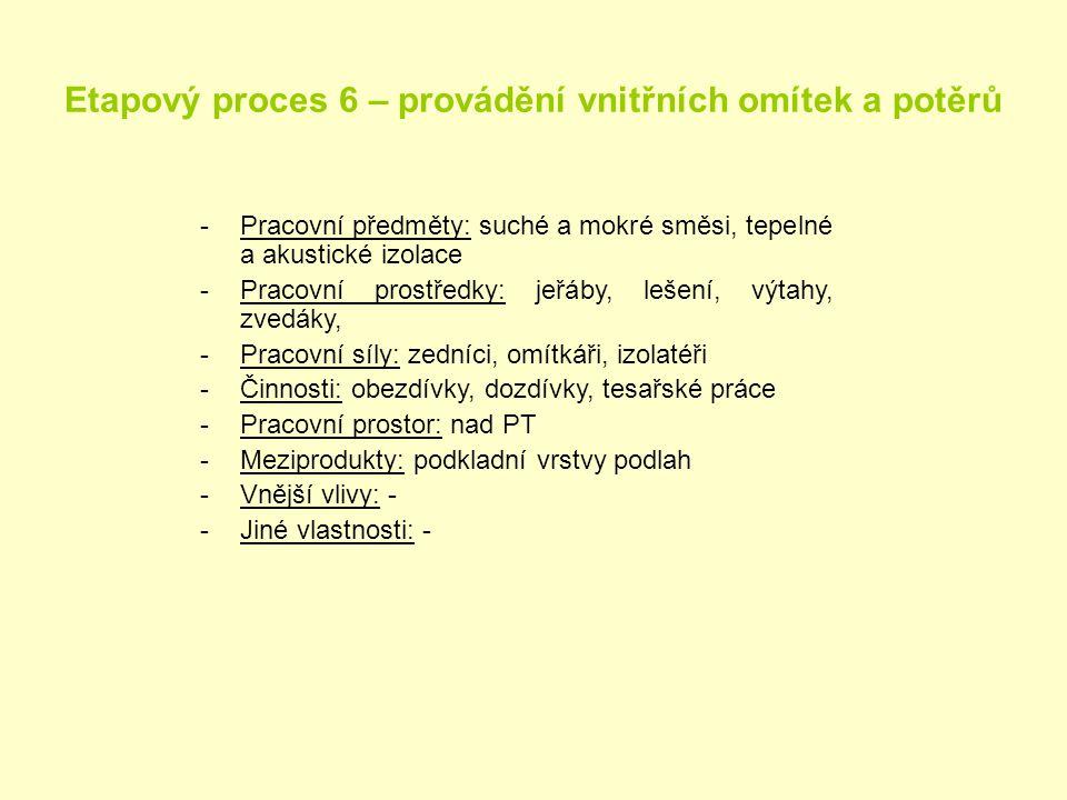 Etapový proces 6 – provádění vnitřních omítek a potěrů -Pracovní předměty: suché a mokré směsi, tepelné a akustické izolace -Pracovní prostředky: jeřá