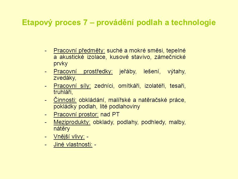 Etapový proces 7 – provádění podlah a technologie -Pracovní předměty: suché a mokré směsi, tepelné a akustické izolace, kusové stavivo, zámečnické prv