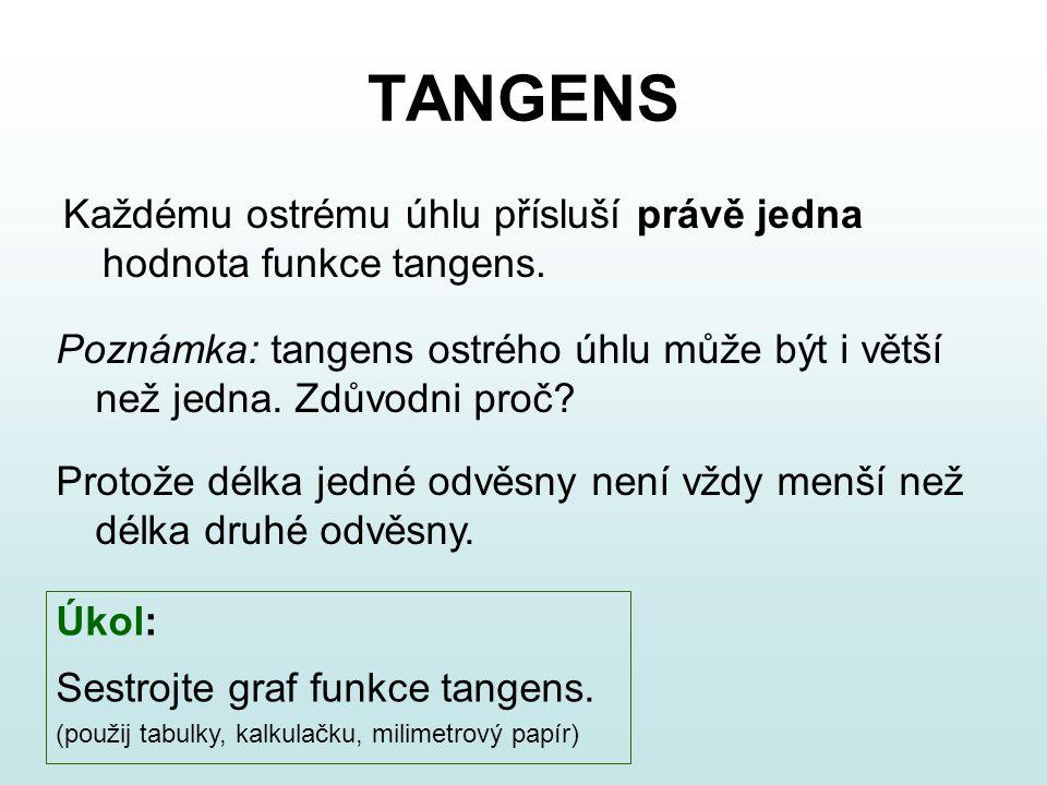TANGENS Každému ostrému úhlu přísluší právě jedna hodnota funkce tangens. Úkol: Sestrojte graf funkce tangens. (použij tabulky, kalkulačku, milimetrov