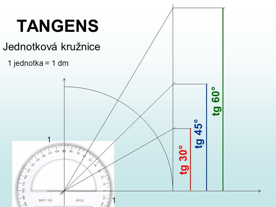 TANGENS Jednotková kružnice 1 1 tg 30° tg 45° tg 60° 1 jednotka = 1 dm