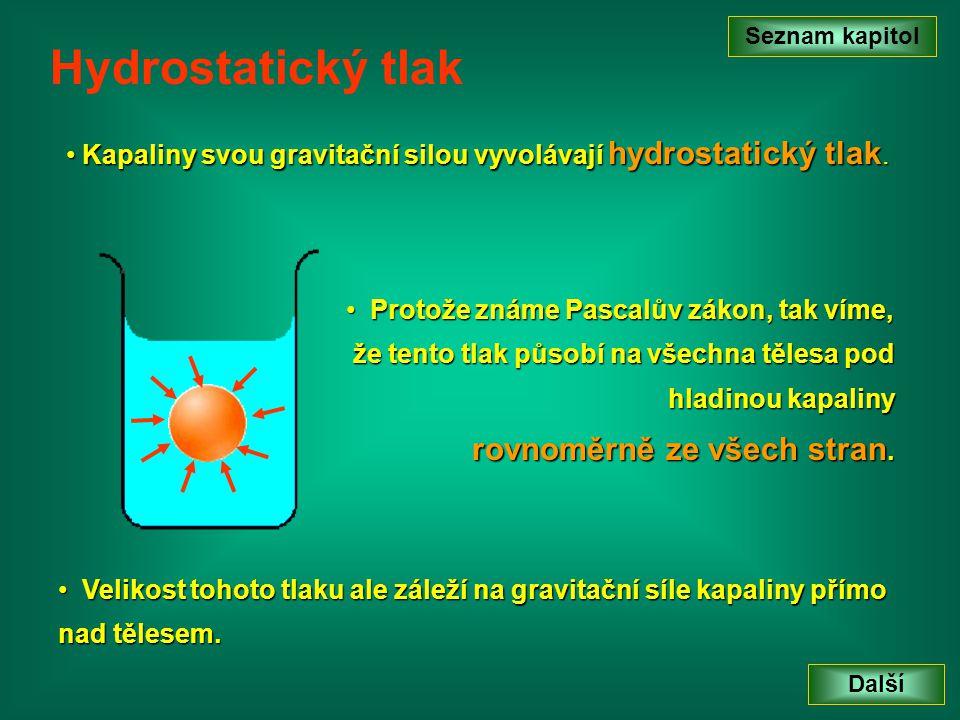 Seznam kapitol Další Hydrostatický tlak • K• K• K• Kapaliny svou gravitační silou vyvolávají hydrostatický tlak.