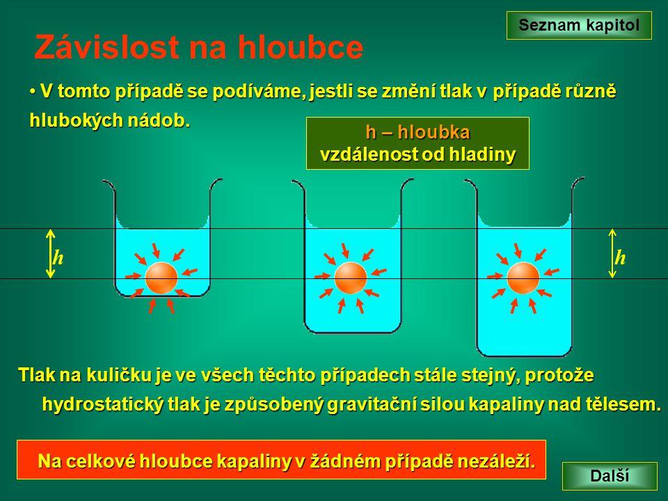 Seznam kapitol Další Závislost na hloubce • Z• Z• Z• Zamysleme se nad tím, jestli celkový objem kapaliny může nějak ovlivnit velikost hydrostatického tlaku.