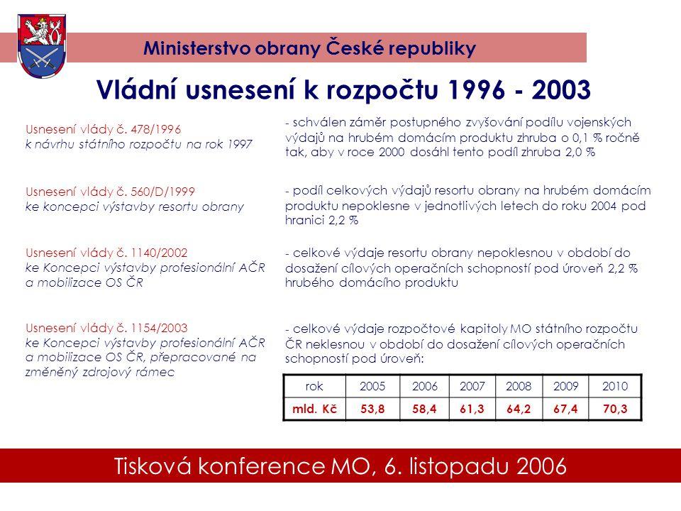 Tisková konference MO, 6. listopadu 2006 Ministerstvo obrany České republiky Vládní usnesení k rozpočtu 1996 - 2003 Usnesení vlády č. 478/1996 k návrh