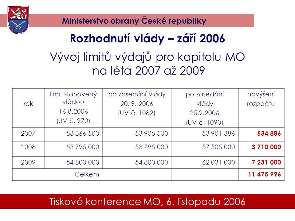 Tisková konference MO, 6. listopadu 2006 Ministerstvo obrany České republiky Rozhodnutí vlády – září 2006 Vývoj limitů výdajů pro kapitolu MO na léta