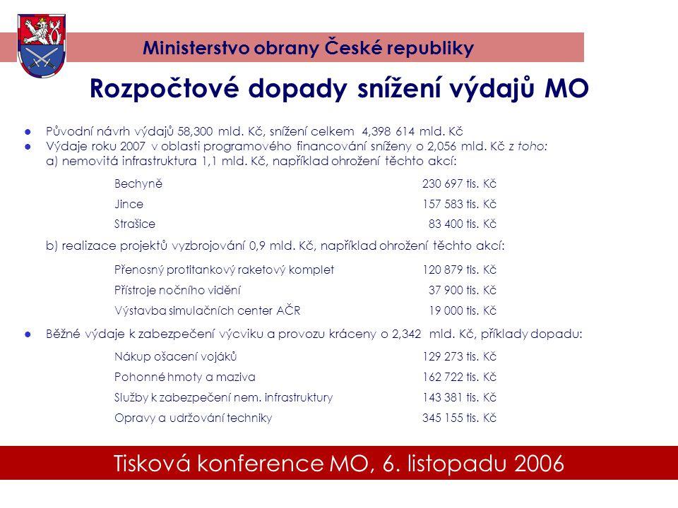 Tisková konference MO, 6. listopadu 2006 Ministerstvo obrany České republiky Rozpočtové dopady snížení výdajů MO  Původní návrh výdajů 58,300 mld. Kč
