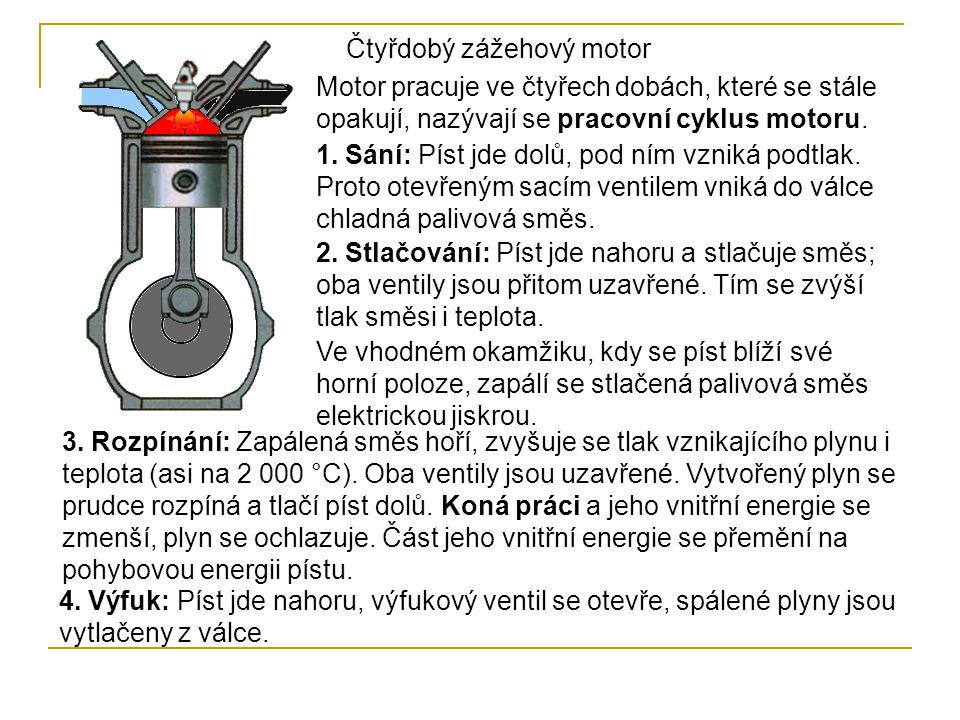 Čtyřdobý zážehový motor Motor pracuje ve čtyřech dobách, které se stále opakují, nazývají se pracovní cyklus motoru.