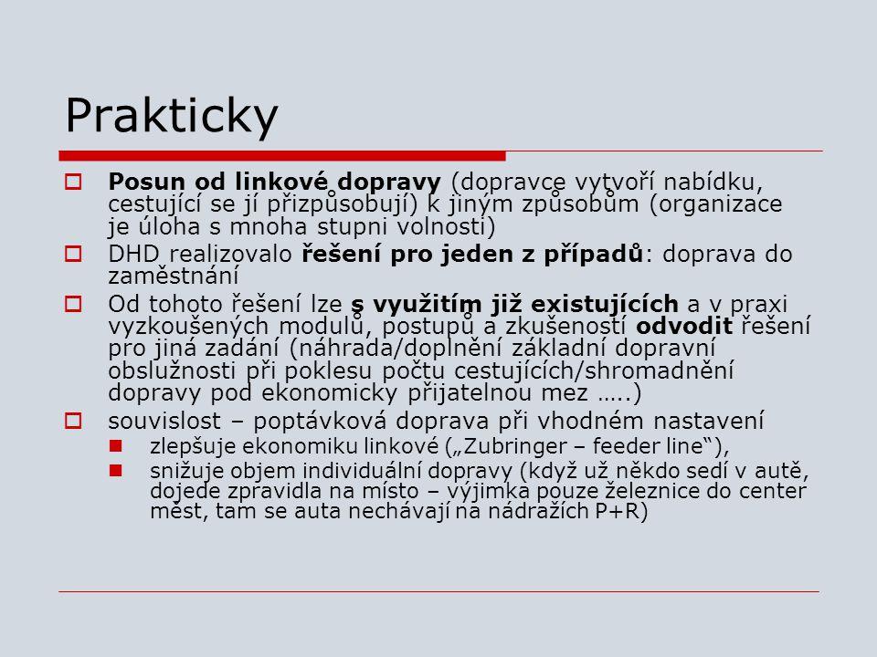 """O tomto dokumentu  Vytvořen společností """"Dispečink hromadné dopravy, s.r.o. (DHD), www.hromadnadoprava.cz www.hromadnadoprava.cz  Autor Robert Koblížek  Verze 18.6.2014  Podmínky použití: Attribution-NoDerivs 3.0 Unported (CC BY-ND 3.0) (možno volně šířit, avšak prosím neměnit)Attribution-NoDerivs 3.0 Unported (CC BY-ND 3.0)"""