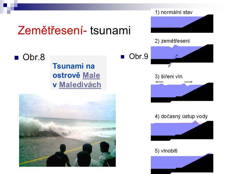 Zemětřesení- tsunami  Obr.8  Obr.9 Tsunami na ostrově Male v MalediváchMaleMaledivách