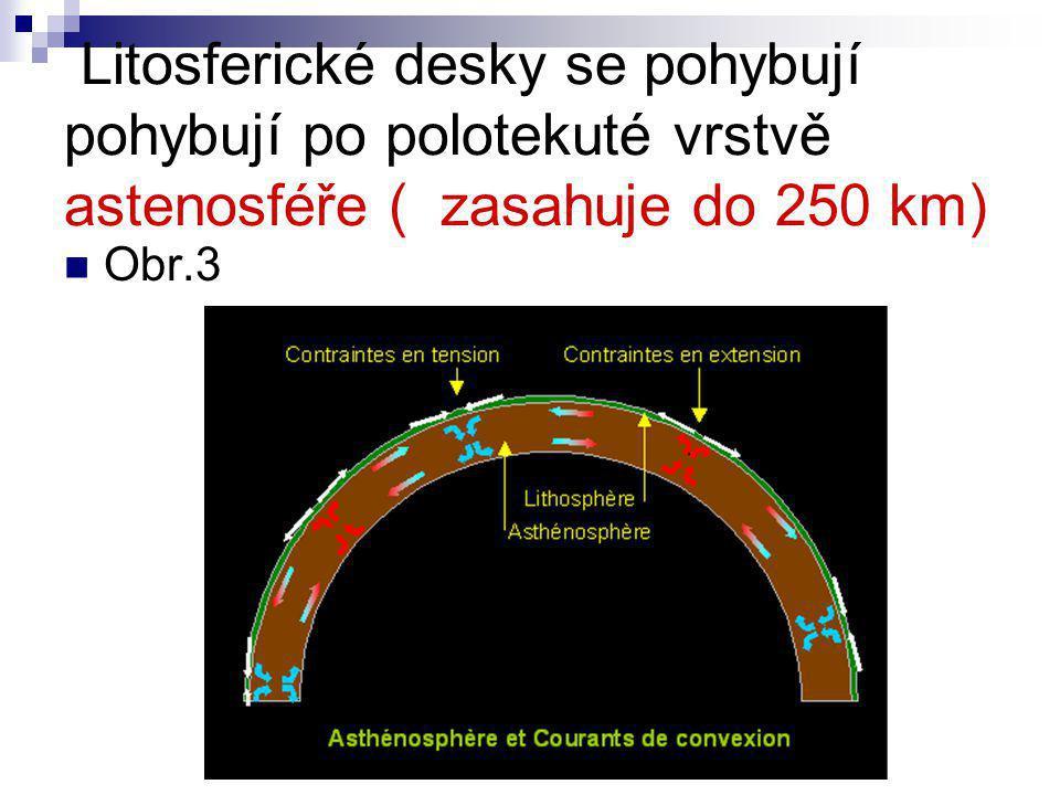 Litosferické desky se pohybují pohybují po polotekuté vrstvě astenosféře ( zasahuje do 250 km)  Obr.3