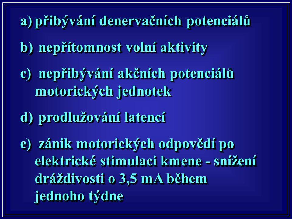 a)přibývání denervačních potenciálů b) nepřítomnost volní aktivity c) nepřibývání akčních potenciálů motorických jednotek d) prodlužování latencí e) z