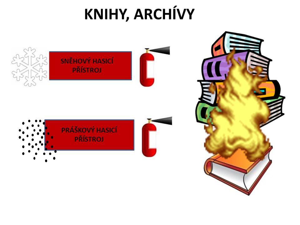 KNIHY, ARCHÍVY SNĚHOVÝ HASICÍ PŘÍSTROJ PRÁŠKOVÝ HASICÍ PŘÍSTROJ