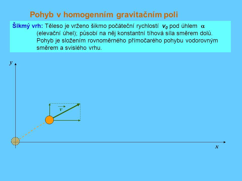 Pohyb v homogenním gravitačním poli Šikmý vrh: Těleso je vrženo šikmo počáteční rychlostí v 0 pod úhlem  (elevační úhel); působí na něj konstantní tí