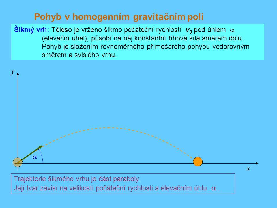  Pohyb v homogenním gravitačním poli Šikmý vrh: Těleso je vrženo šikmo počáteční rychlostí v 0 pod úhlem  (elevační úhel); působí na něj konstantní