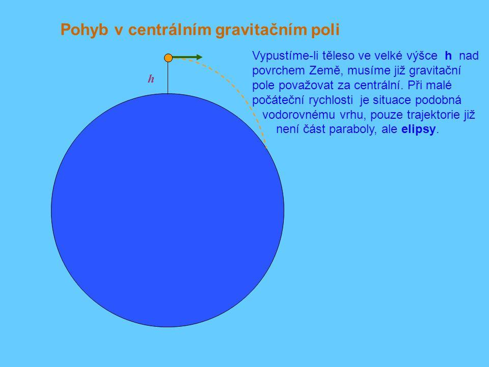 Pohyb v centrálním gravitačním poli h Vypustíme-li těleso ve velké výšce h nad povrchem Země, musíme již gravitační pole považovat za centrální. Při m