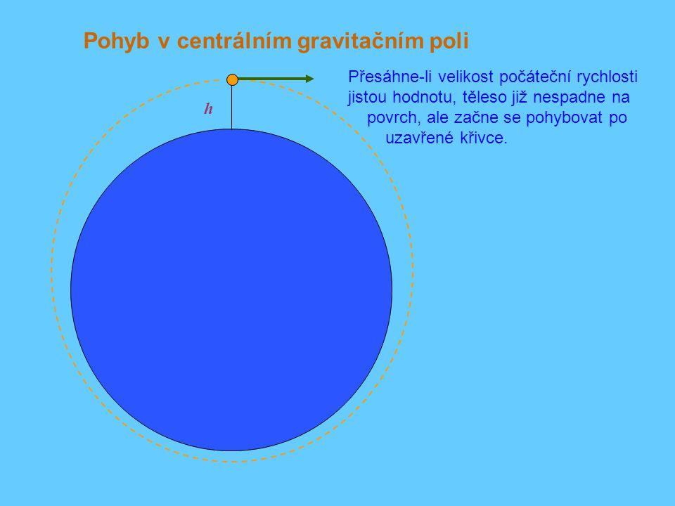 Pohyb v centrálním gravitačním poli h Přesáhne-li velikost počáteční rychlosti jistou hodnotu, těleso již nespadne na povrch, ale začne se pohybovat p